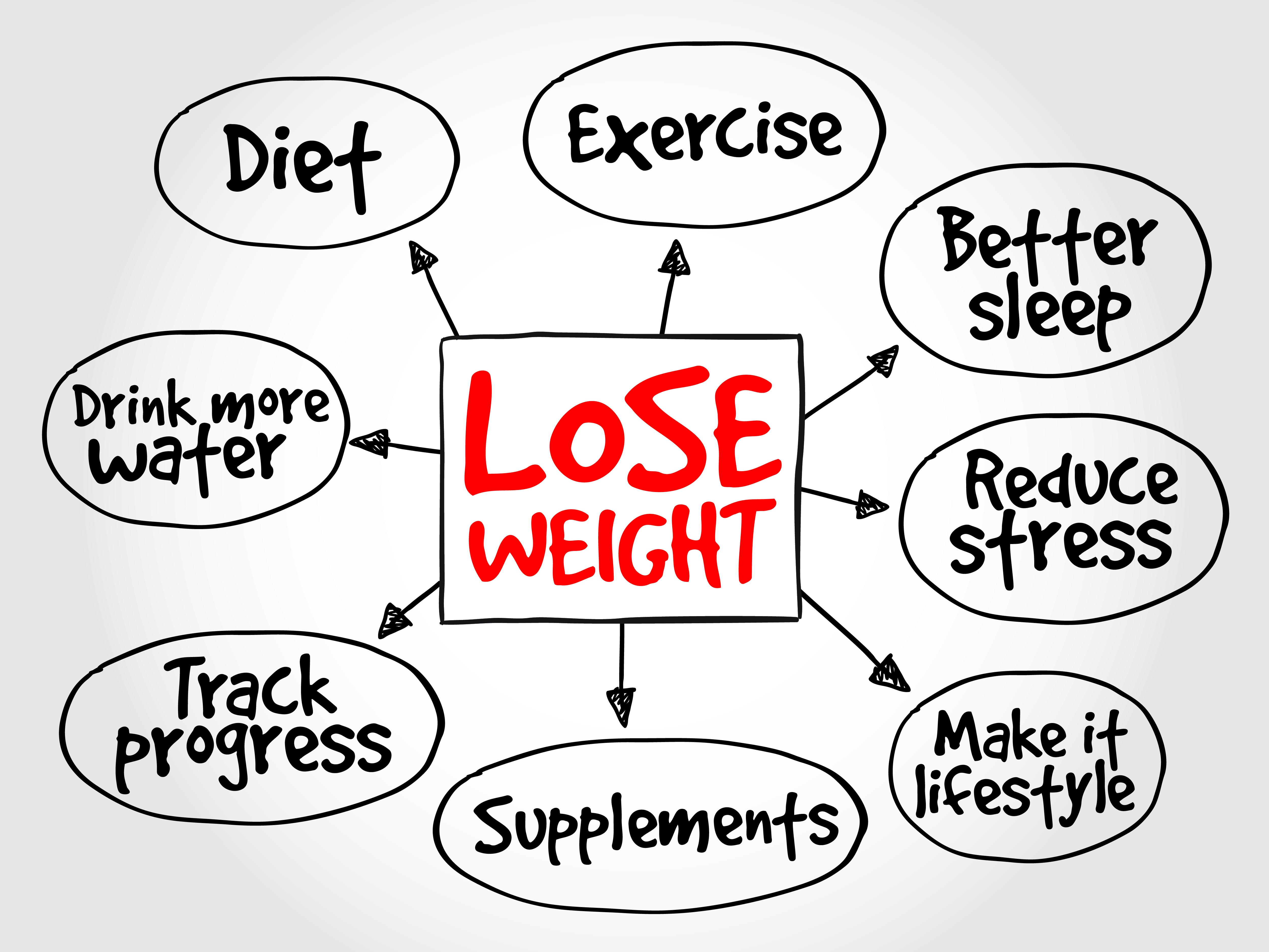 tips voor een gezond dieet